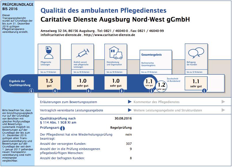 MDK Prüfungsergebnis 2016